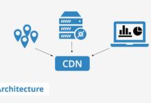 宝塔面板反向代理+DNSPod实现网站CDN镜像加速